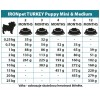 IRONpet Turkey Puppy Mini & Medium 1,5 kg.